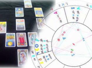 占術についてのイメージ