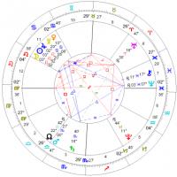 獅子座で新月のホロスコープ