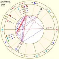 占い、占星術で使うホロスコープ 魚座の月と射手座の太陽がスクエア