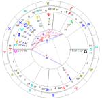 2015年2月19日 水瓶座で新月のホロスコープ
