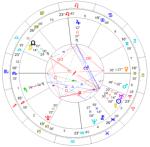 2015年4月4日 天秤座で満月のホロスコープ