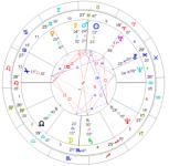 2015年5月4日、蠍座で満月のホロスコープ