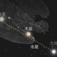 木星が天秤座に移動したときの星空