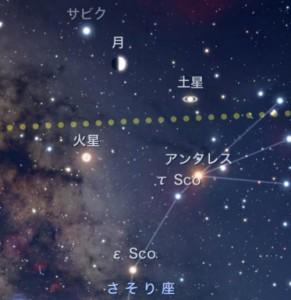 2016年9月9日の西の空。土星、月、火星が並んで見える