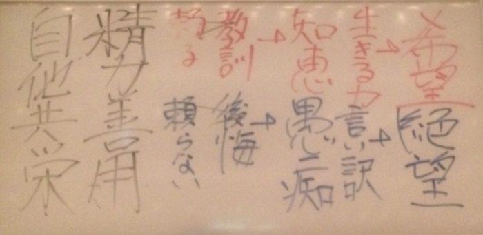 古賀稔彦氏がホワイトボードに板書した内容、精力善用、自他共栄