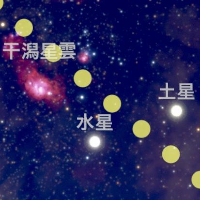 2017年12月4日夕方西の空。水星と土星が西の空に見える