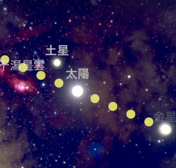 2017年12月、土星が山羊座に移動した瞬間の星空