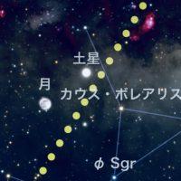 満月の時の星空 2018年6月28日