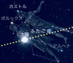 蟹座で新月・日食が起こったときの空