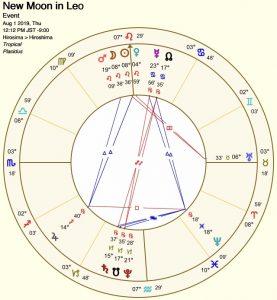 2019年8月1日、獅子座新月のホロスコープ
