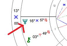 2019年秋分のホロスコープ、アセンダントに海王星が合
