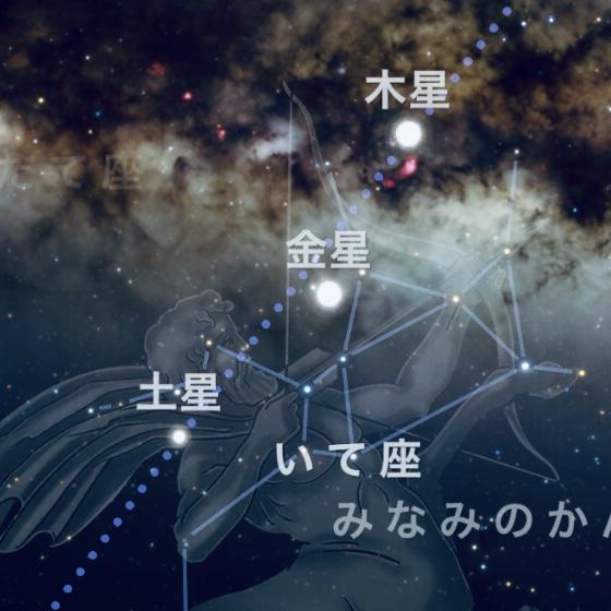 2019年12月3日の木星